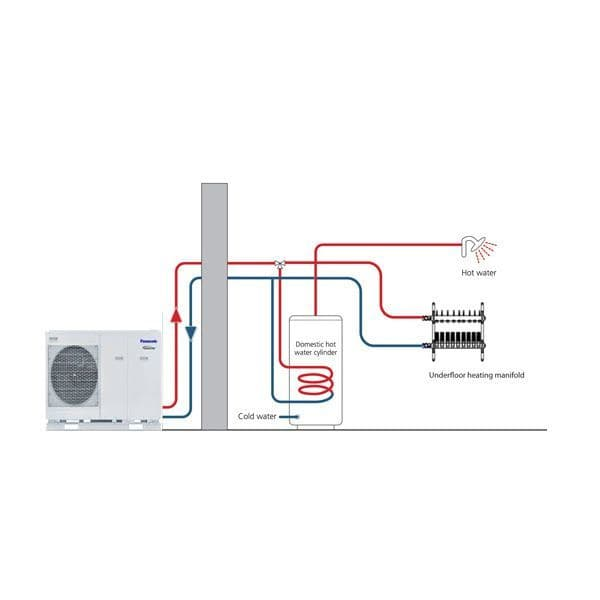 Panasonic Aquarea WH-MDC-G3E5 Air to Water Heat Pump Monobloc Systems 240V~50Hz